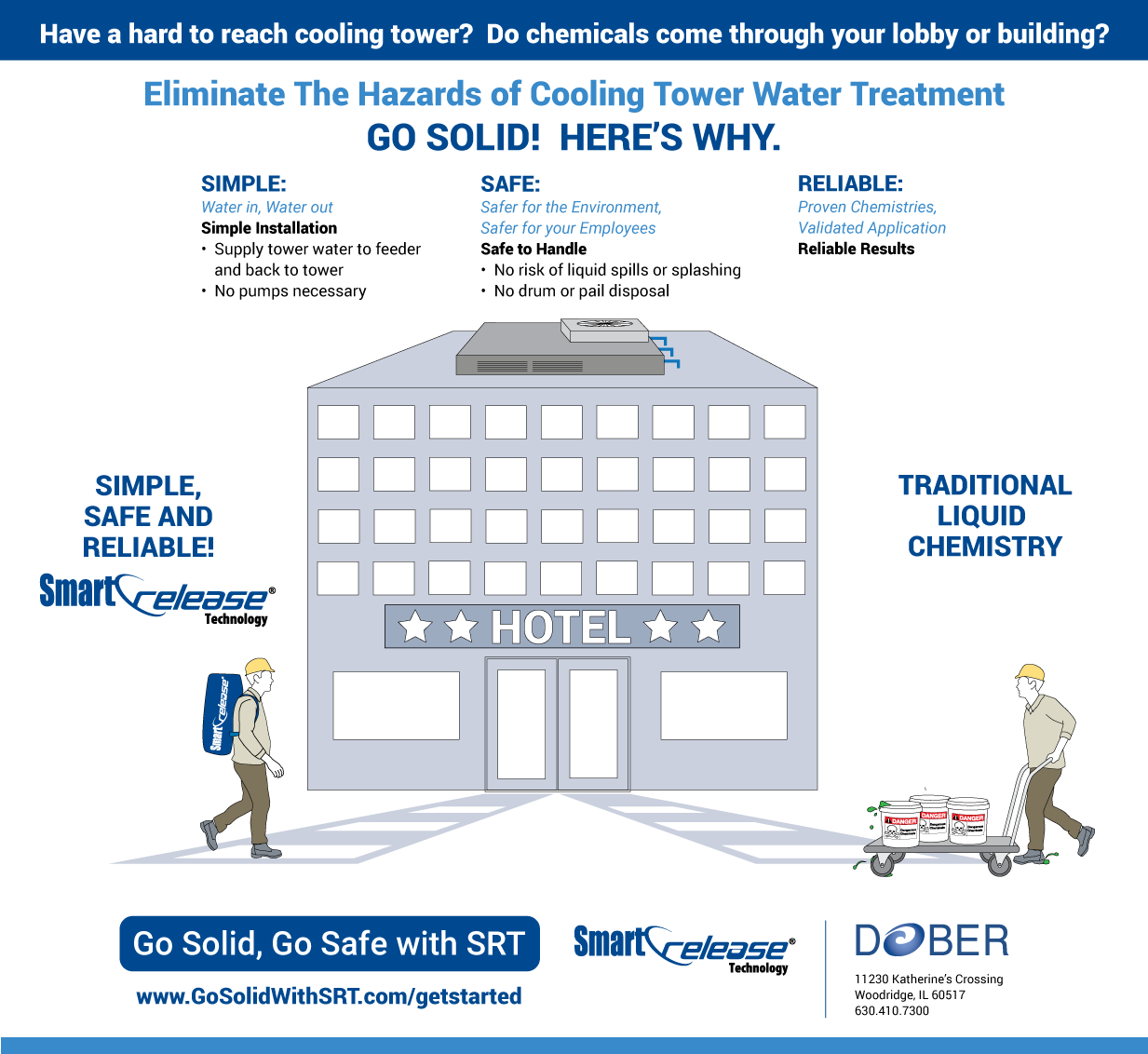 Go-Solid-Go-Safe-Illo-HOTEL.png