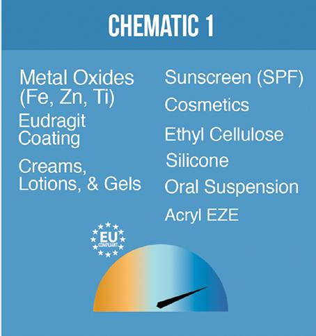 Chematic 1
