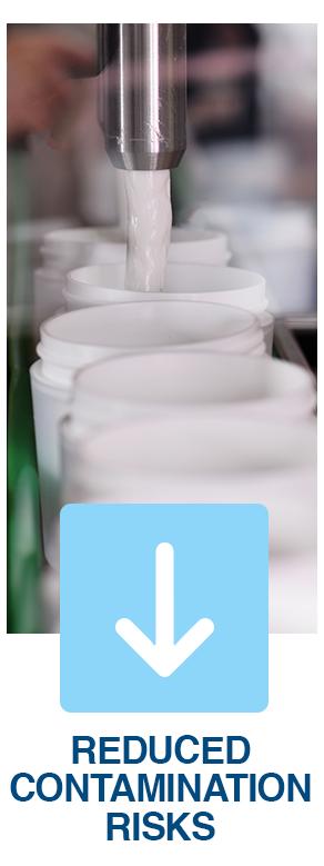 Reduced Contamination Risks