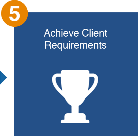Achieve Requirements